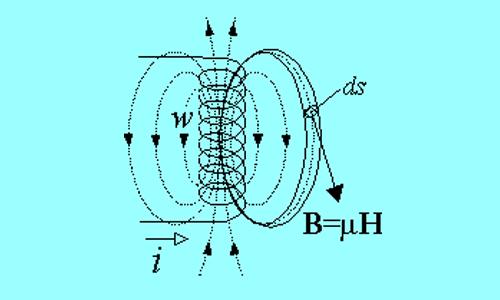 Схема расчета магнитных цепей