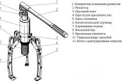 Схема съемника подшипников