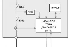 Схема шкафа коммутационной аппаратуры