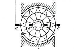 Схема соединения обмотки якоря с внешней цепью через коллектор и щетки