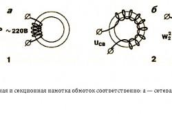 Схема способов намотки обмоток СА на сердечнике тороидального типа