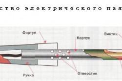 Схема устройства паяльника