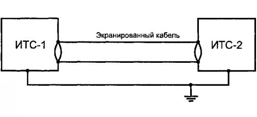Схема защиты с использованием экранированного кабеля