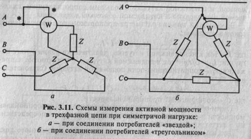 Схемы измерения активной мощности в трехфазной цепи