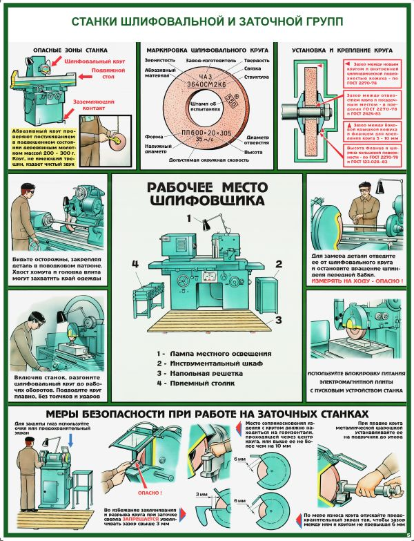 Инструкция по охране труда при работе на токарном станке