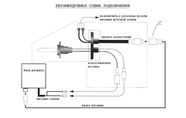 Схема подключения ксеноновой лампы
