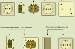 Установка розеток в цепях открытой проводки