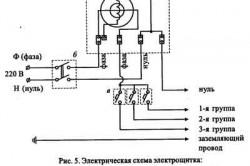 Электрическая схема электрощита