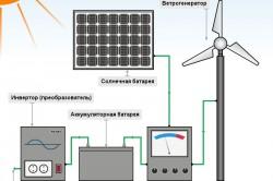 Гибридная ветро-солнечная электростанция мощностью 1300вт
