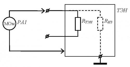 Схема измерения сопротивления изоляции ТЭНа