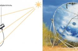 Солнечная установка тарельчатого типа