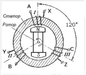 схема электрической машины