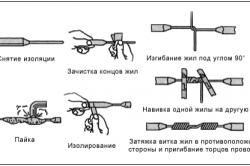 Варианты соединения медного провода