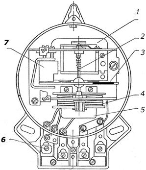 Устройство и принцип работы однофазного счетчика типа СО-2М