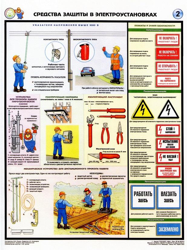 Схема средств защиты при работе с эллектрустановками