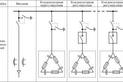 Пример схемы электрической принципиальной главных цепей установки