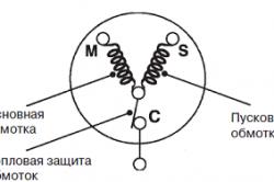 Однофазные компрессоры с пусковой обмоткой