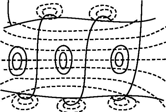 Высокочастотное магнитное поле