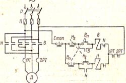 Рис. 2 Схема управления асинхронным короткозамкнутым двигателем для двух направлений вращения