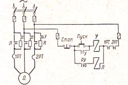 Рис. 3 Схема управления асинхронным короткозамкнутым двигателем с активным сопротивлением в статорной цепи