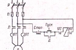 Рис. 1 Схема управления асинхронным короткозамкнутым двигателем