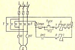 Рис. 5 Рис. Схема управления асинхронным короткозамкнутым двигателем с торможением