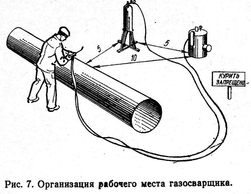 Инструкция По Охране Труда Для Пескоструйщиков