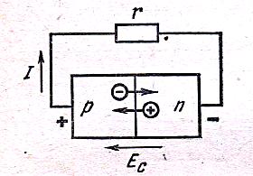 Рисунок 1. Схема действия твердого фотоэлемента
