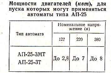 Схема мощностей электродвигателей, для пуска которых могут применяются автоматы АП-25