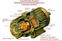Асинхронный двигатель с фазным ротором