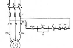 Схема управления асинхронным короткозамкнутым двигателем при помощи нереверсивного магнитного пускателя