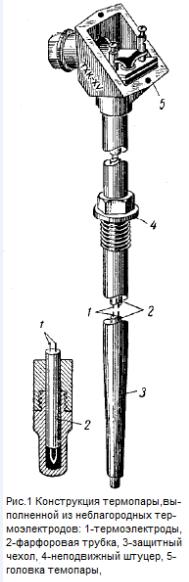 Конструкция термопары выполненной из неблагородных термоэлектродов