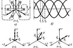 Схема трехфазной системы