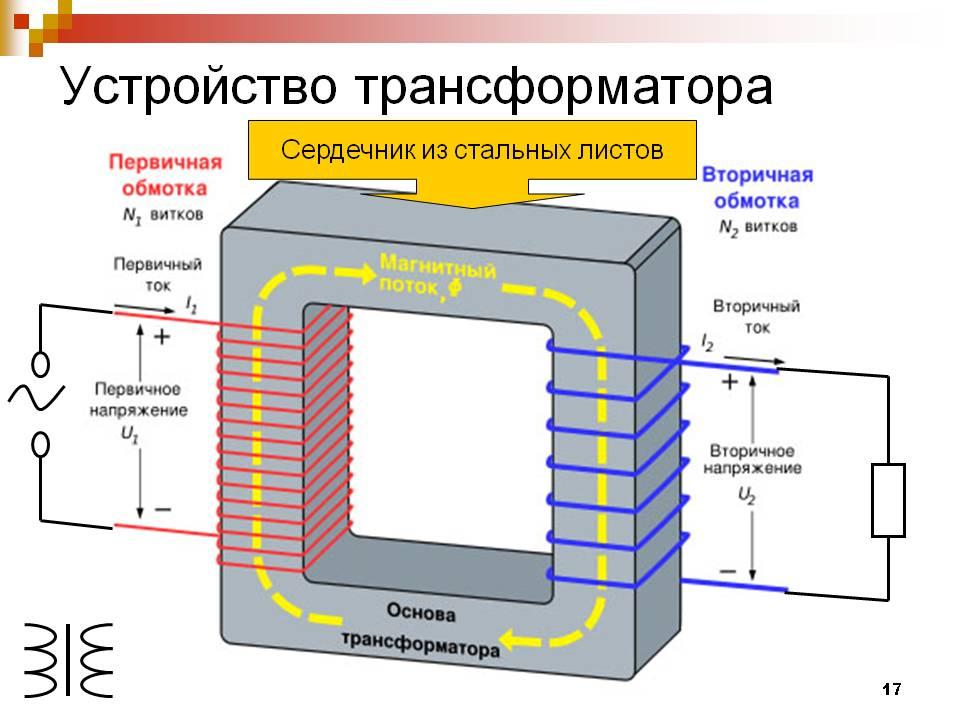 Высокочастотный резонансный трансформатор Тесла