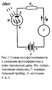 Рисунок 1. Схема включения фотоэлемента с внешним фотоэффектом в электрическую сеть