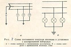 Схема постоянного контроля изоляции в установках с изолированной нейтралью