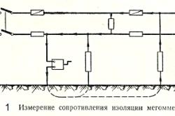 Измерение сопротивления изоляции мегомметром