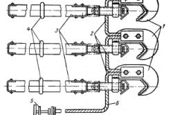 Рисунок 8. Переносное заземление типа ШЗП
