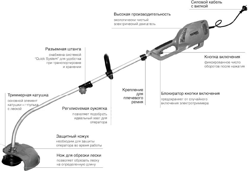 Схема устройства электрического триммера