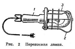 Рисунок 2. Переносная лампа