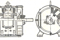 Рисунок 1. Электрические машины 2-ух типов: общепромышленного применения и специализированного назначения