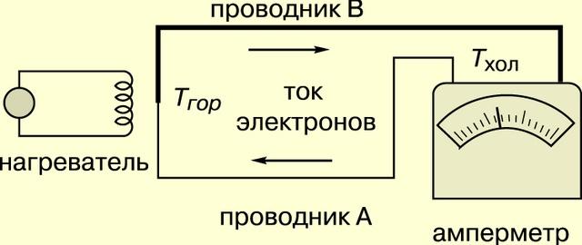 Схема термоэлектрического преобразователя