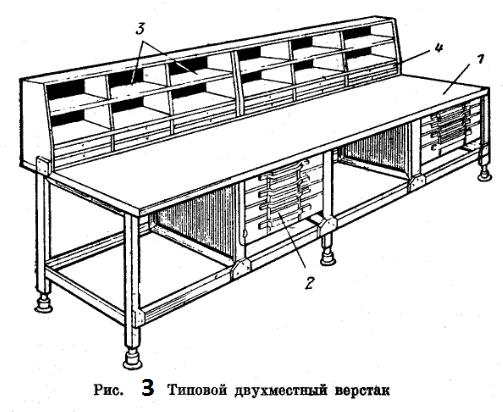 Рисунок 3. Типовой двухместный верстак