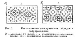 Расположение электрических зарядов в полупроводнике.
