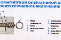 Схема электромагнитной оперативной блокировки