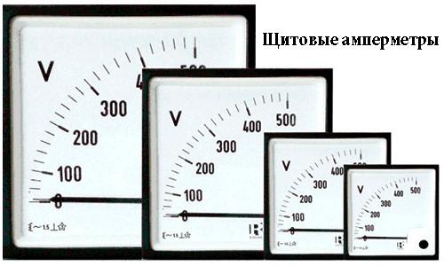 Щитовые амперметры