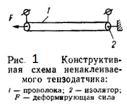Конструктивная схема исполнения ненаклеиваемого тензодатчика