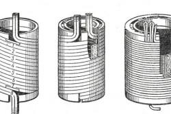 Варианты цилиндрической обмотки трансформатора.