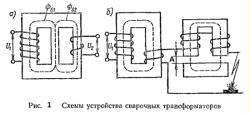 Схемы устройства и принцип работы сварочных трансформаторов