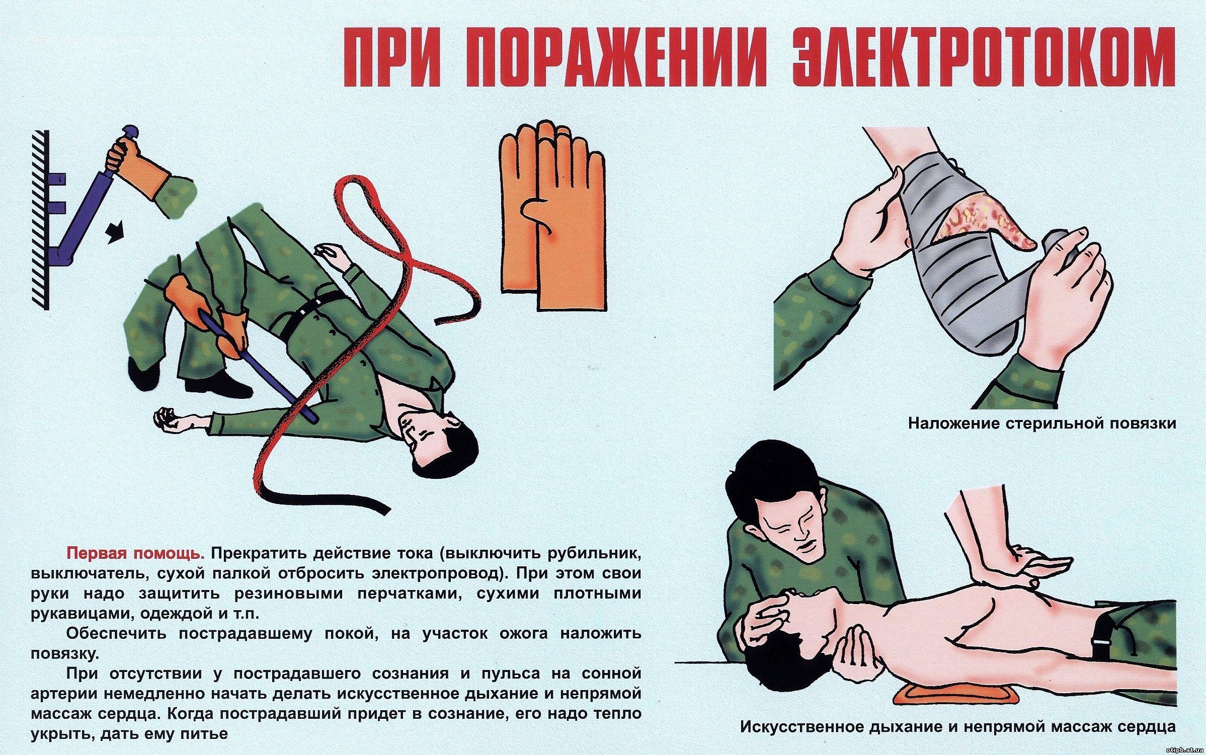 Что должен сделать оказывающий помощь для изоляции своих руках